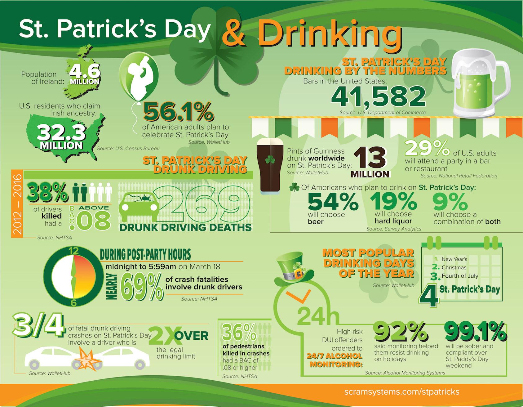 statistics of georgia teen alcohol accidents